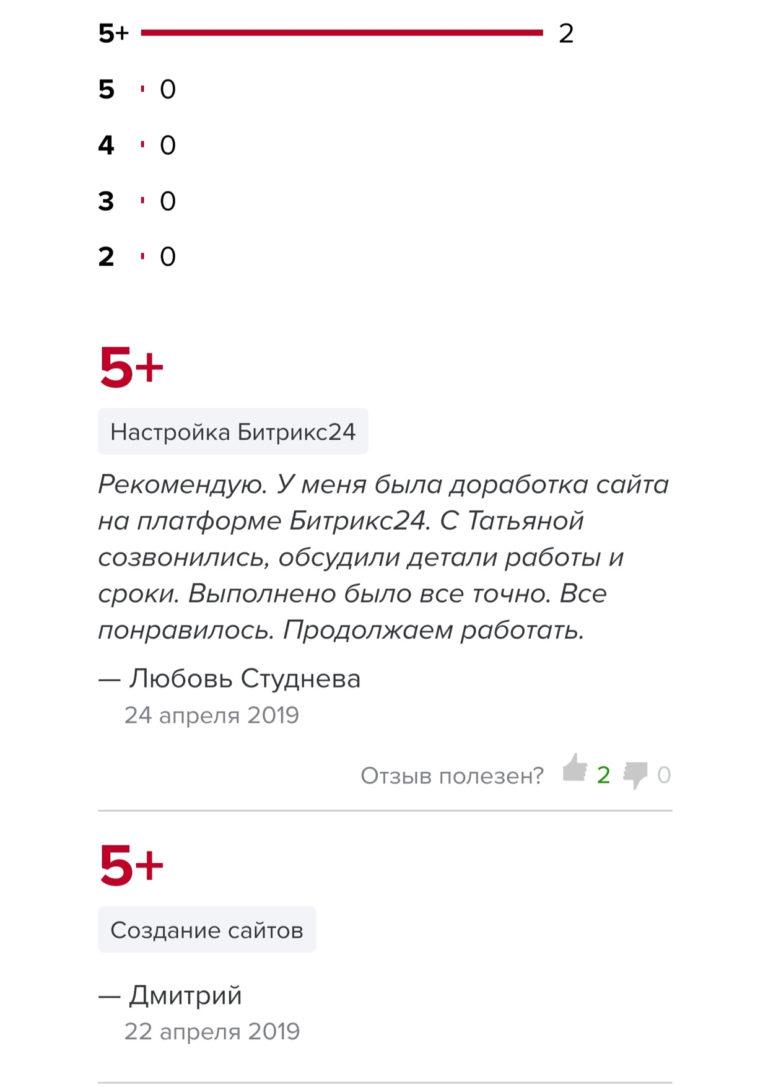 отзывы с profi.ru
